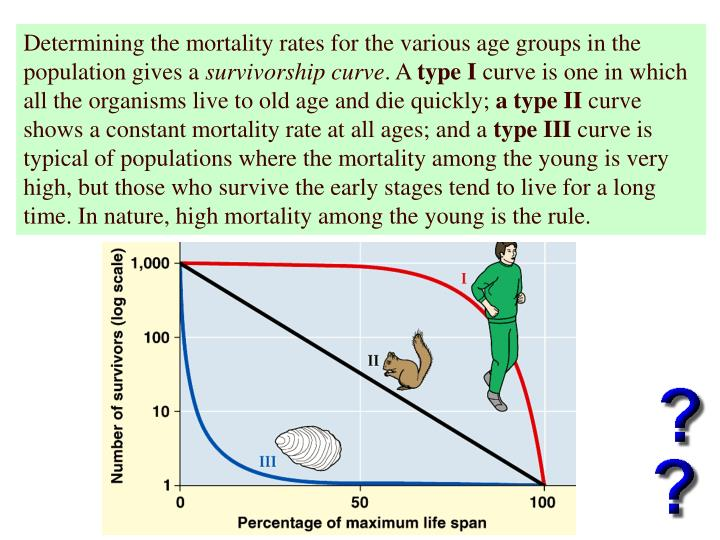 Determining the mortality rates for the various age groups in the population gives a