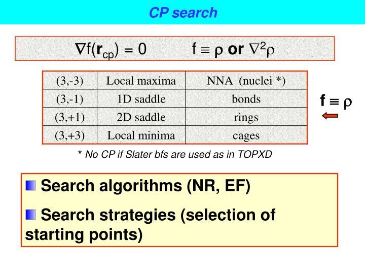 Cp search