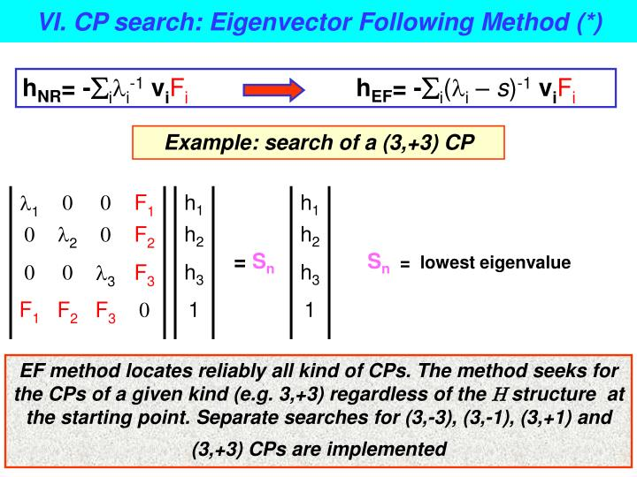 Example: search of a (3,+3) CP