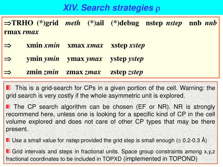 XIV. Search strategies