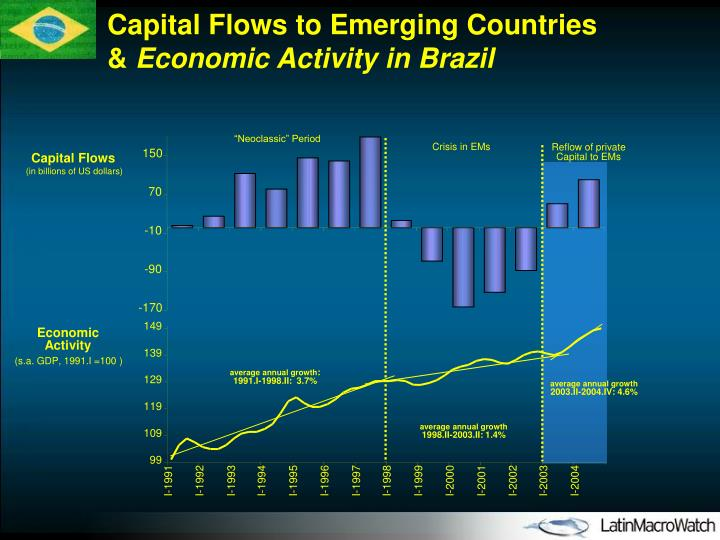 Capital Flows to Emerging Countries  &