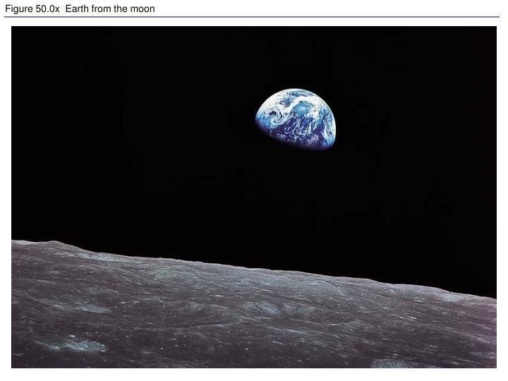 figure 50 0x earth from the moon n.