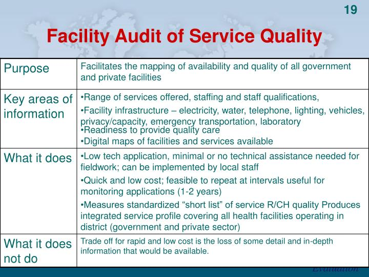 basic facility requirement Basic health program specific requirements for medicaid nursing facilities may be found primarily in law at section 1919 of the social security act.