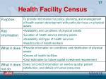 health facility census