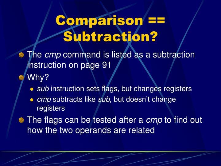 Comparison == Subtraction?