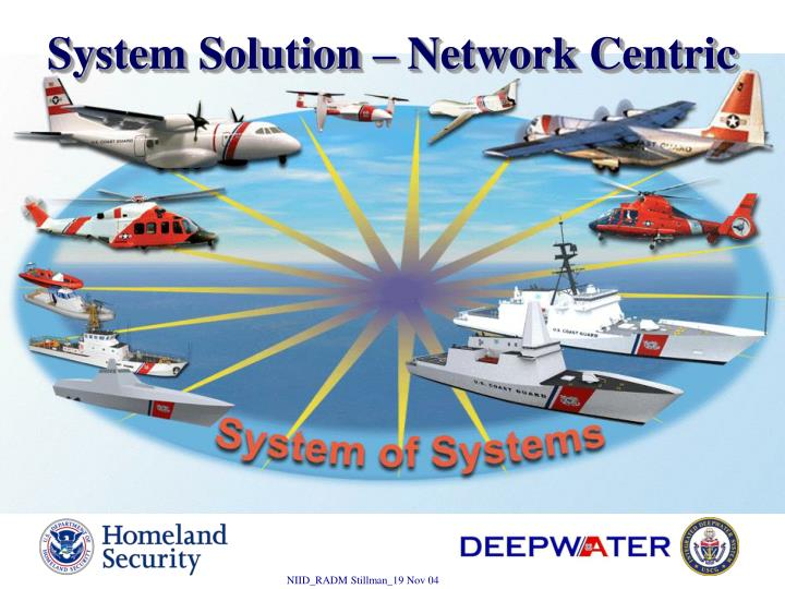 System Solution – Network Centric