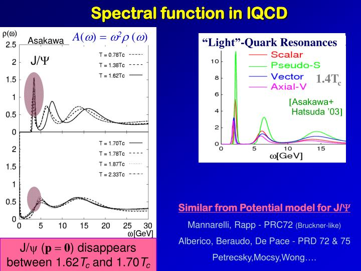 """Light""-Quark Resonances"