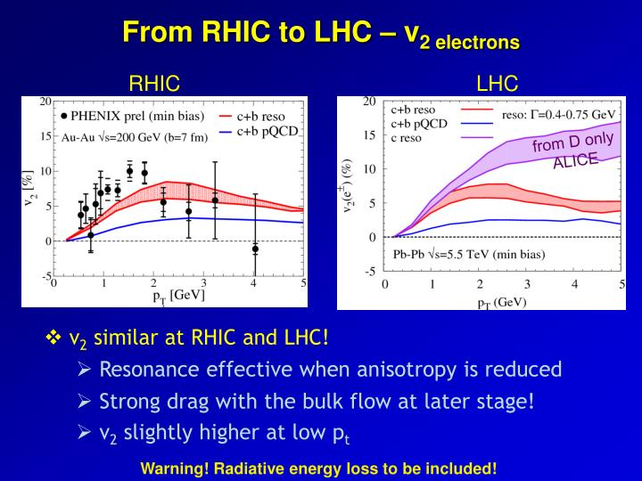 From RHIC to LHC – v