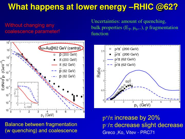 What happens at lower energy –RHIC @62?