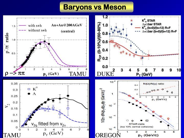 Baryons vs Meson