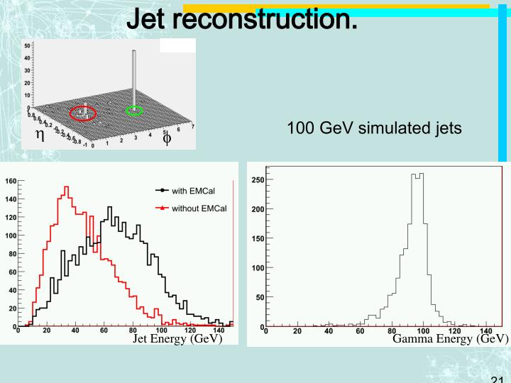 Jet reconstruction.