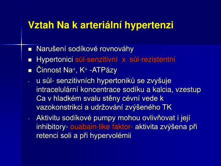 Vztah Na k arteriální hypertenzi