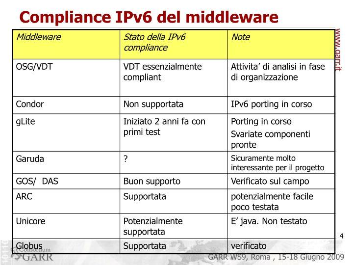 Compliance IPv6 del middleware