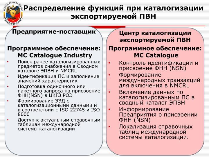 Распределение функций при каталогизации экспортируемой ПВН