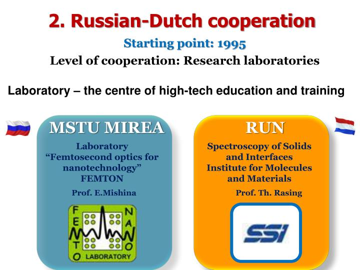 2. Russian-Dutch cooperation