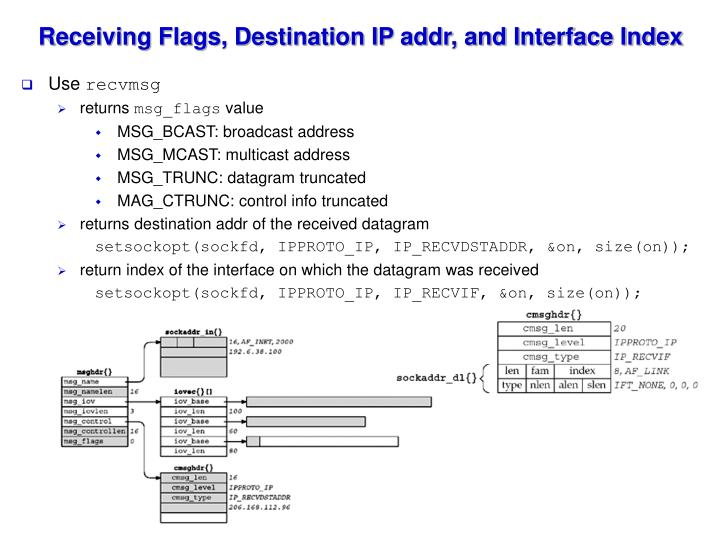 Receiving flags destination ip addr and interface index