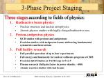 3 phase project staging1