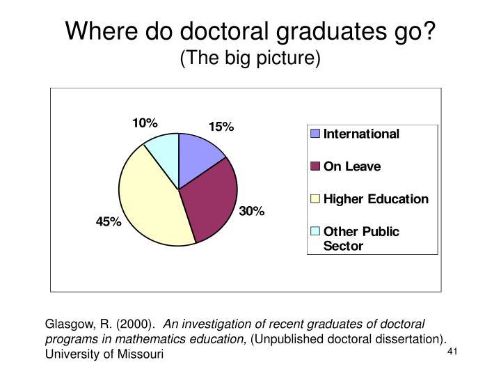 Where do doctoral graduates go?