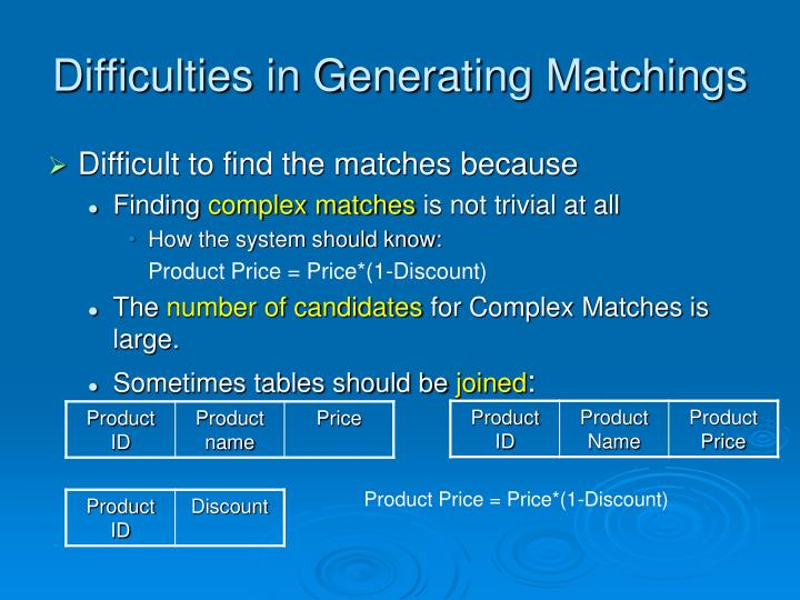 Difficulties in Generating Matchings