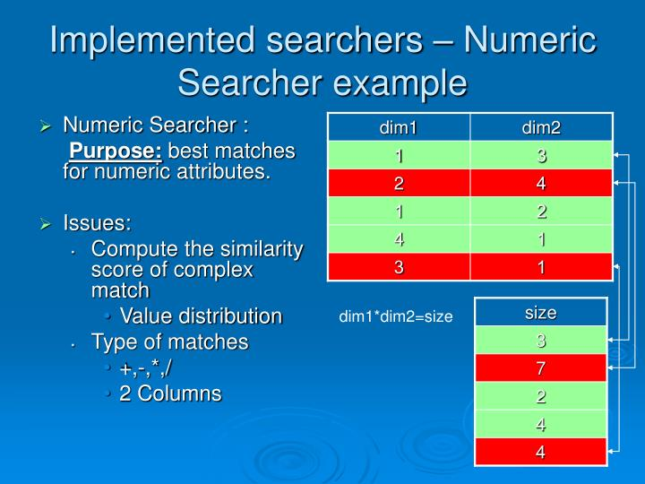 Implemented searchers – Numeric Searcher example