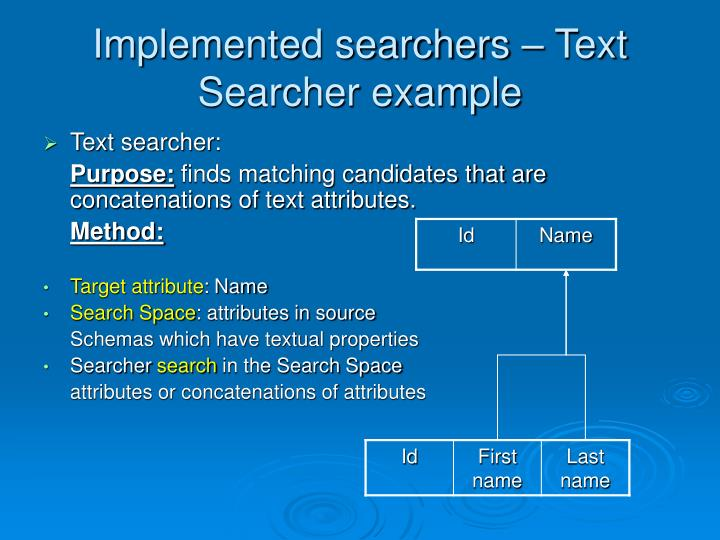 Implemented searchers – Text Searcher example
