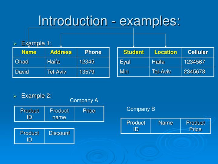 Introduction - examples: