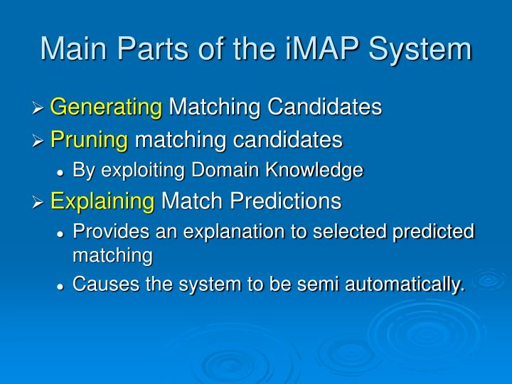 Main Parts of the iMAP System