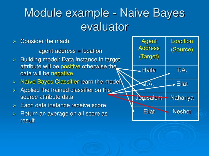 Module example - Naive Bayes evaluator