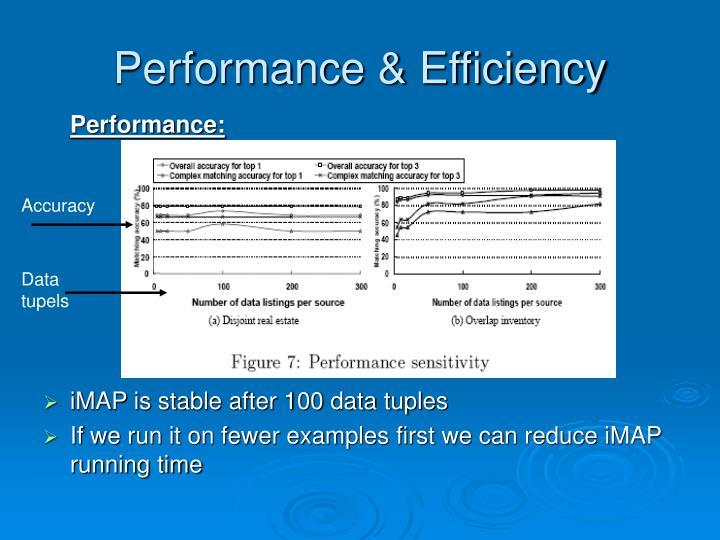 Performance & Efficiency