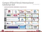 campus d excel l ncia internacional catalunya sud1