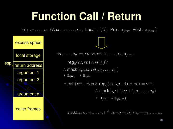 Function Call / Return