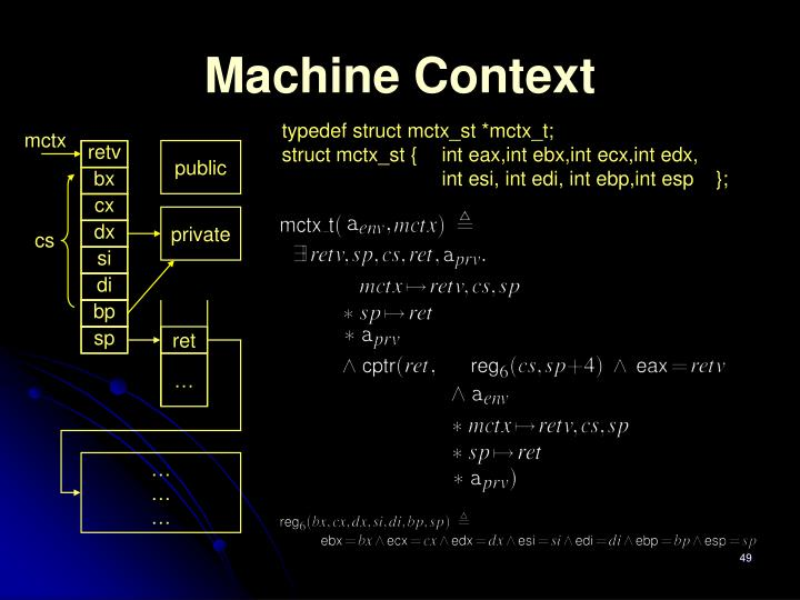 Machine Context