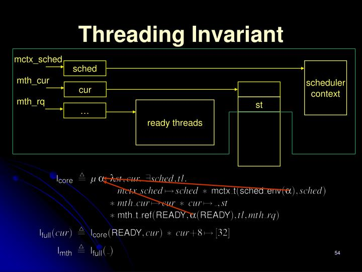 Threading Invariant
