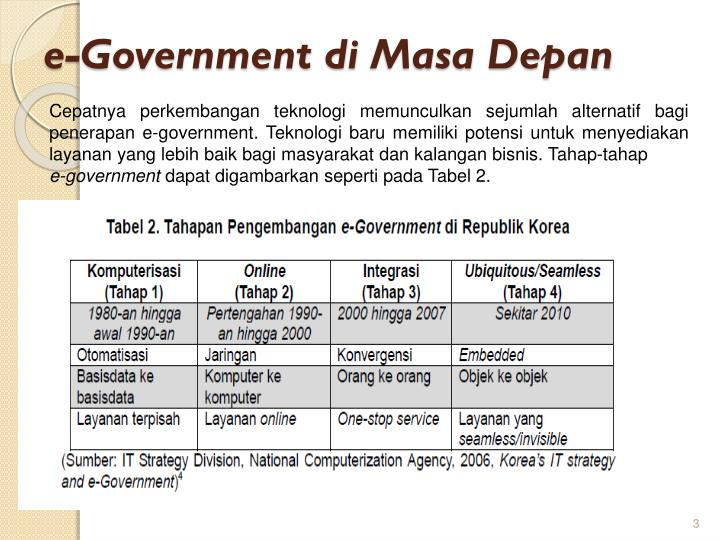 E government di masa depan