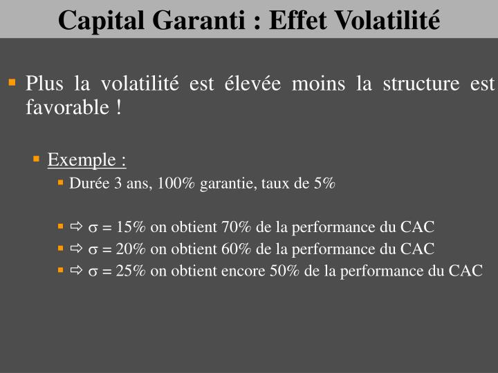 Capital Garanti : Effet Volatilité