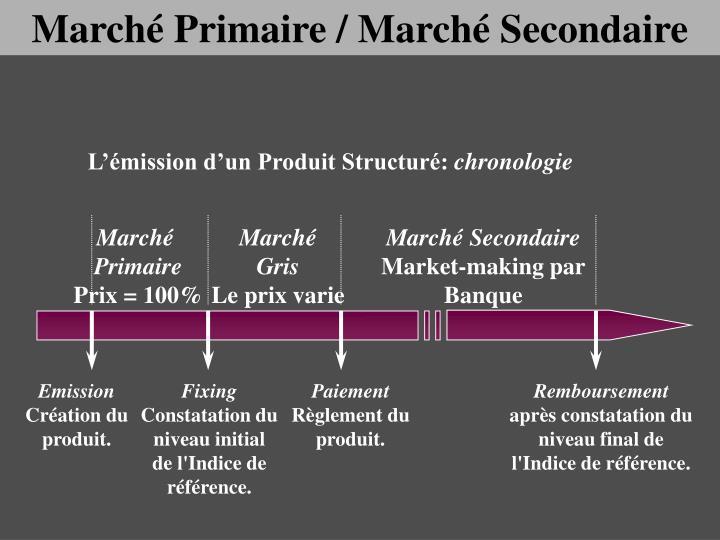 Marché Primaire / Marché Secondaire