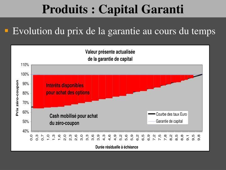 Produits : Capital Garanti