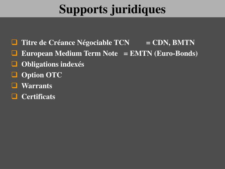 Supports juridiques