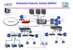 enterprise forensic system esma