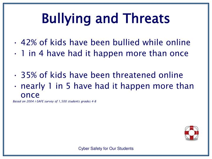 Bullying and Threats