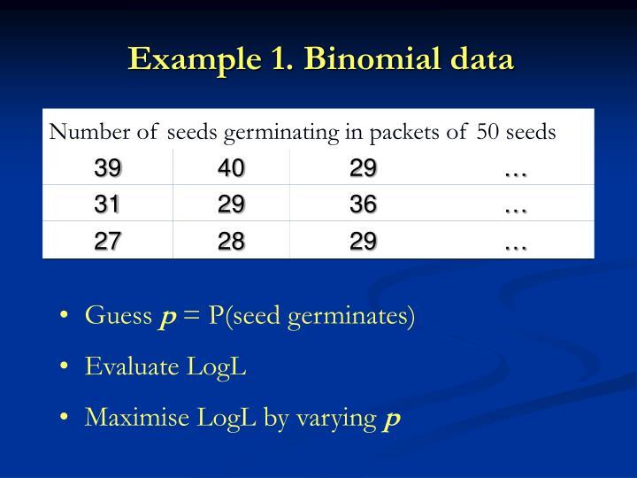 Example 1. Binomial data