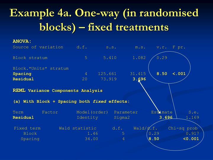 Example 4a. One-way (in randomised blocks) – fixed treatments