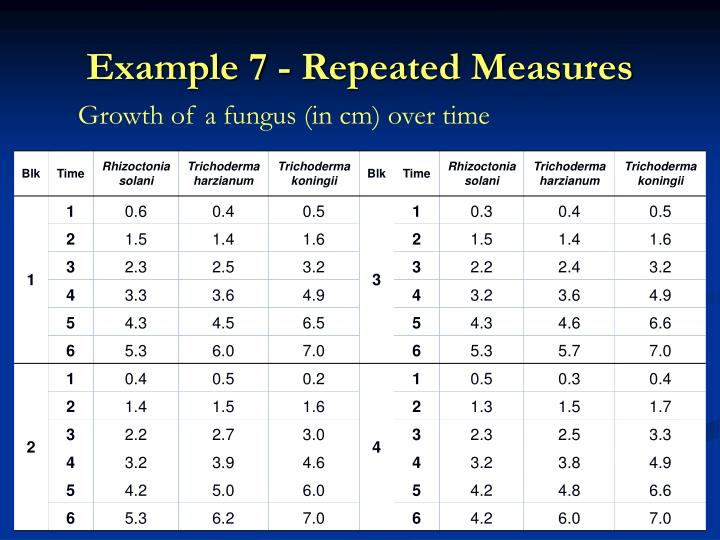Example 7 - Repeated Measures