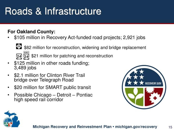 Roads & Infrastructure