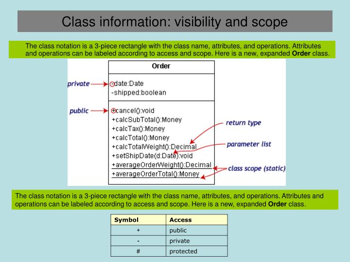 Class information: visibility and scope