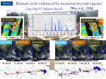 diurnal cycle enhanced by monsoon beyond equator