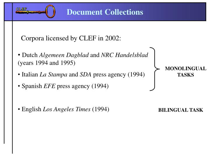 Corpora licensed by CLEF in 2002: