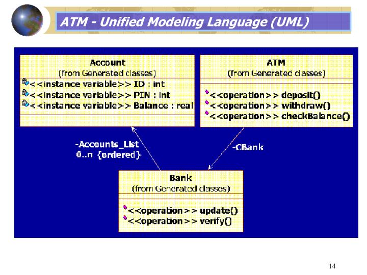 PPT - From Natural Language Requirements to Executable ...