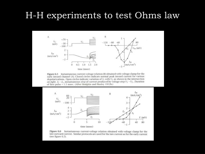 H-H experiments to test Ohms law