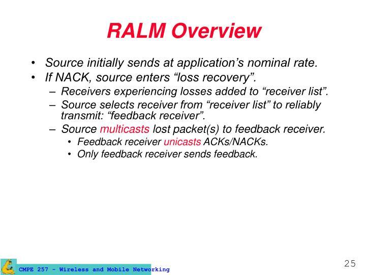 RALM Overview